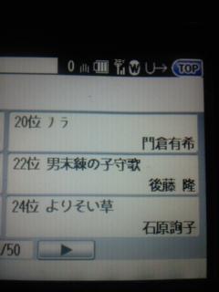 22位ありがとう(^.^)